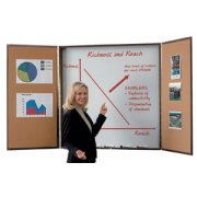 Presentation Boards