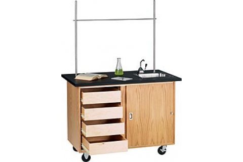 Mobile Laboratory Furniture